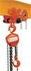 Таль ручная шестеренная передвижная (ТРШп) г/п 0,5; 1,0; 1,5; 2; 3; 5; 10; 20 т